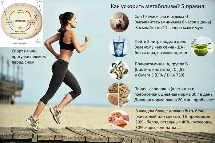 razgonjaem-metabolizm